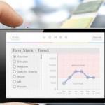 Otra app que nos sorprende: análisis de orina con el smartphone